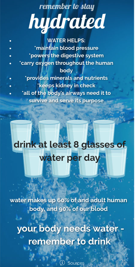 Vertical+Infographic+about+how+to+stay+hydrated+and+the+benefits+of+drinking+water+-+designed+by+Delilah+Gemello
