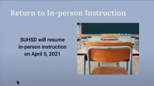 Shown above is the slide from the interim Superintendent's presentation announcing the return to in-person schooling on April 5.